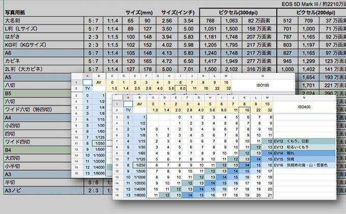 写真のアスペクト比と露出計算の表をつくってみた